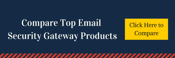 Compare Top Email Security Gateway Products
