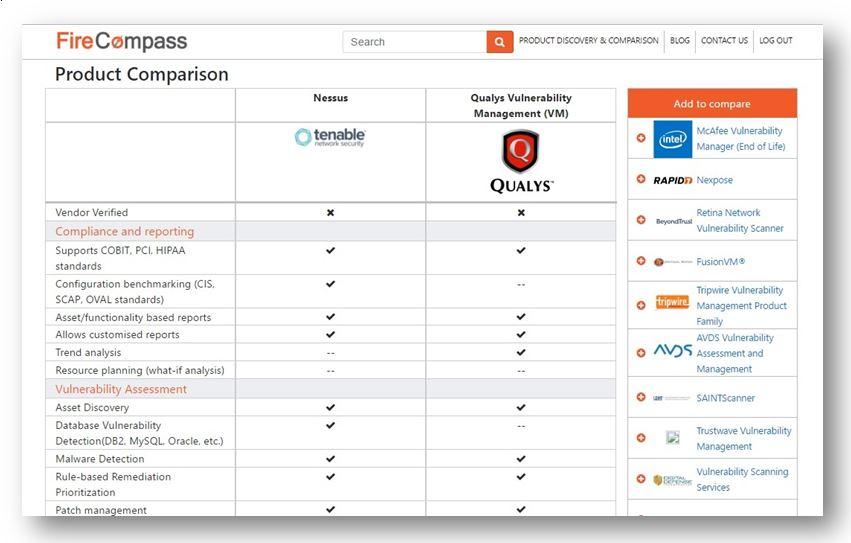Top vulnerability assessment tools