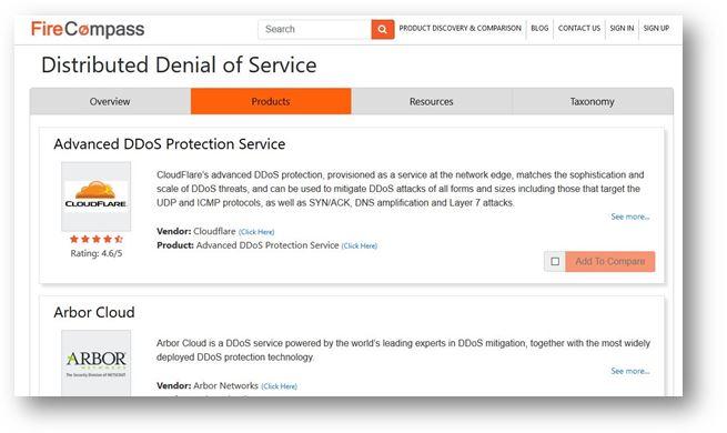 DDoS Mitigation vendors, Arbor, Akamai, Imperva, FortiDDoS, CheckPointT