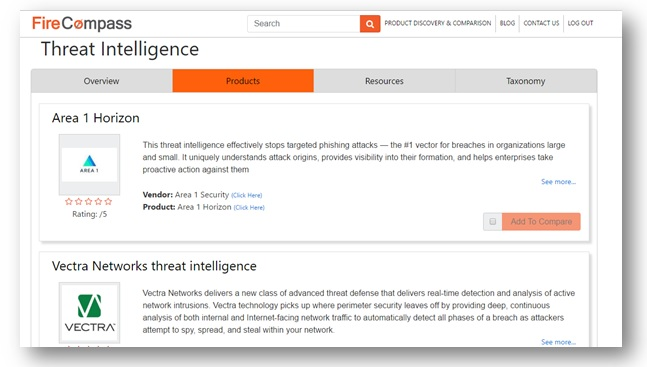 Top threat intelligence companies