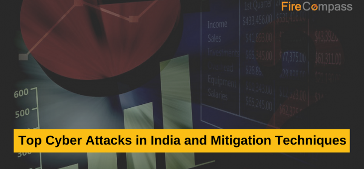 Top Cyber Attacks in India and Mitigation Techniques