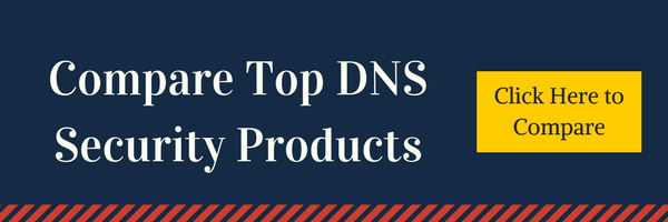 Compare top DNS Security Products