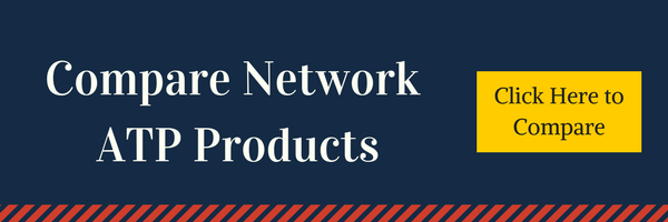 Compare Top Network ATP Products