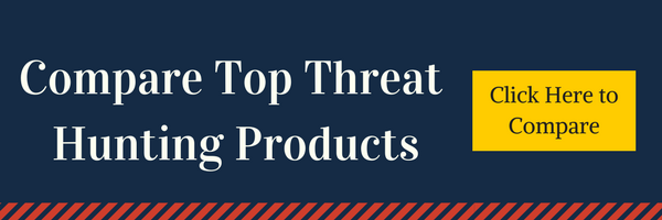 Compare Top Threat Hunting Tools