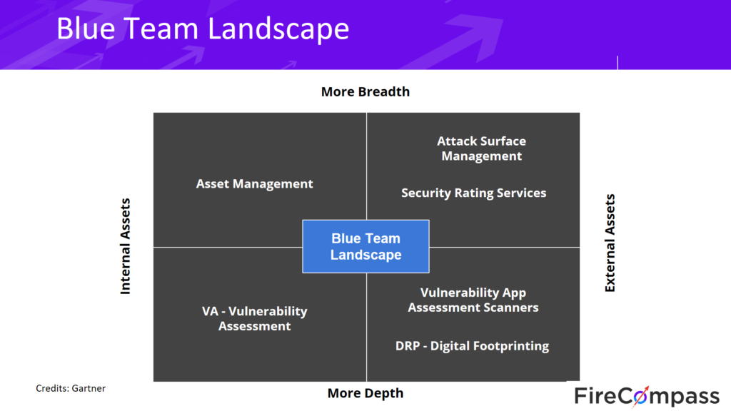 blue team landscape