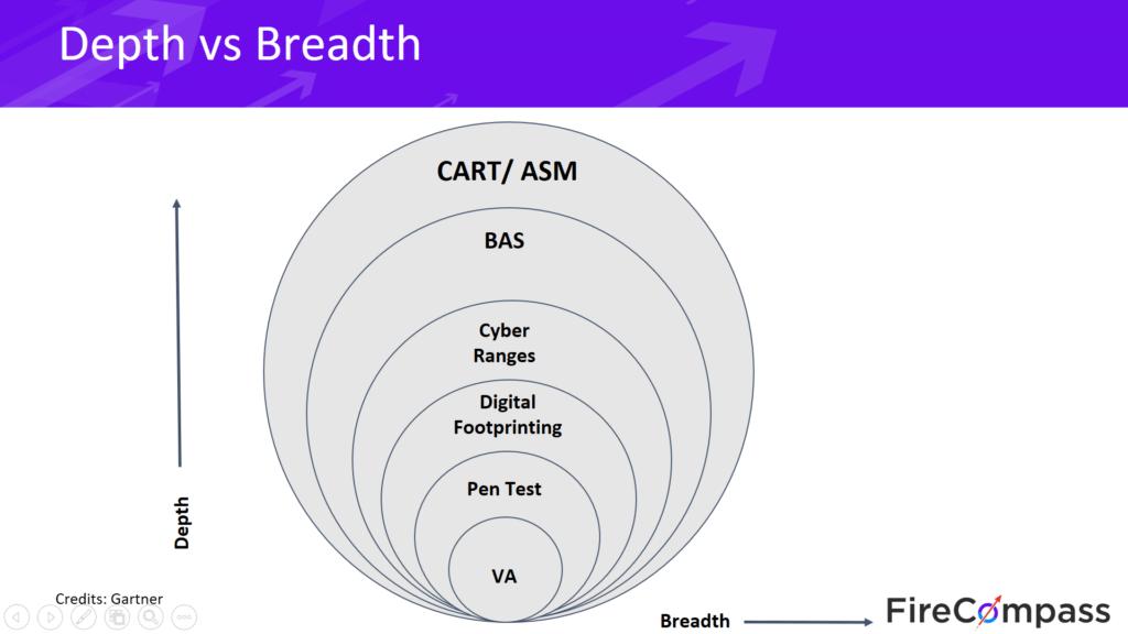 deapth vs breadth